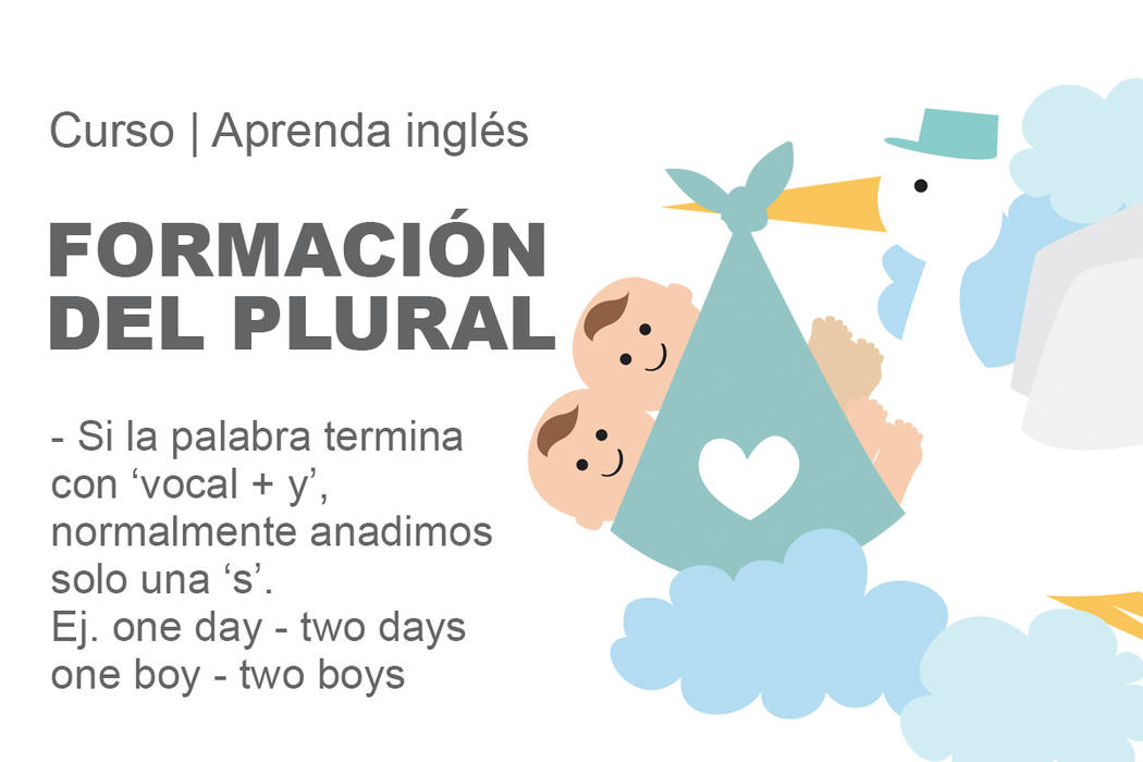 Formación del Plural.