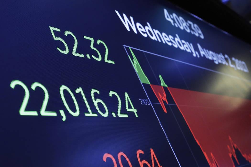Una pantalla por encima del piso de la Bolsa de Nueva York muestra el número de cierre para el promedio industrial Dow Jones, el miércoles 2 de agosto de 2017. El DJIA cerró por encima de 22.00 ...