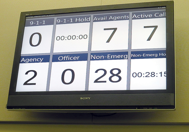 Esta pantalla marca el número de llamadas al 911 en espera y los agentes que hay disponibles para responder; la parte inferior muestra las llamadas en espera al número 311. Foto: El Tiempo. 911  ...