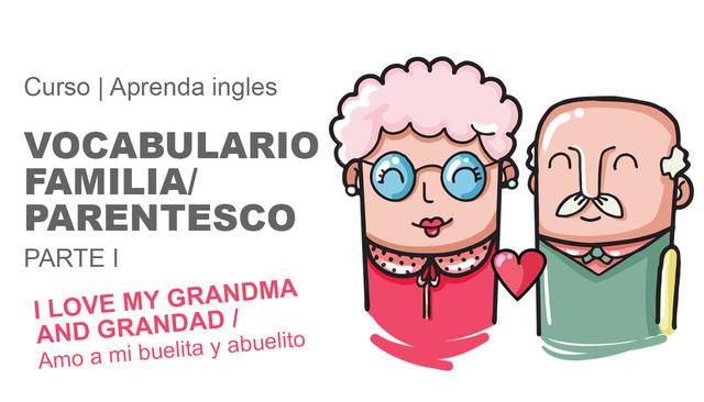 Lección#73 VOCABULARIO FAMILIA/PARENTESCO
