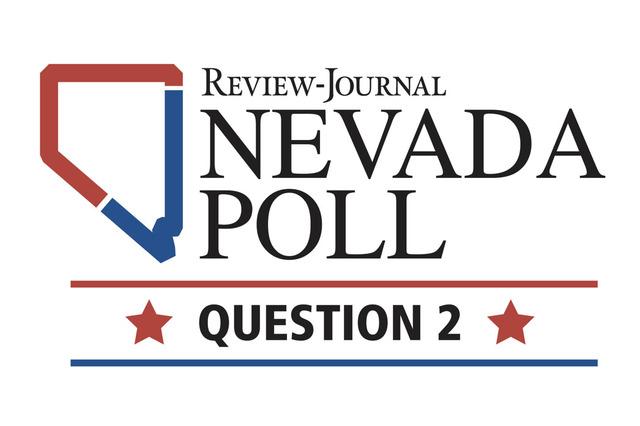 La primera encuesta patrocinada por el periódico Las Vegas Review-Journal, mide el estado de ánimo del electorado en Nevada a un mes de la elección general. (Las Vegas Review-Journal).