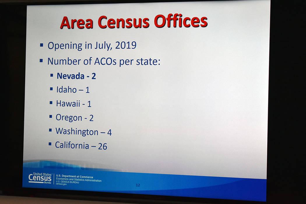 La Constitución exige un censo cada 10 años, del resultado depende la asignación de recursos ...