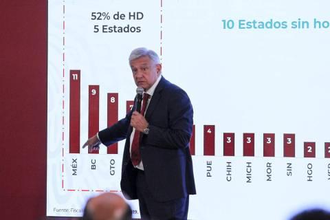 ARCHIVO. Ciudad de México, 3 Dic 2019 (Notimex-Gustavo Durán).- El Presidente Andrés Manuel ...