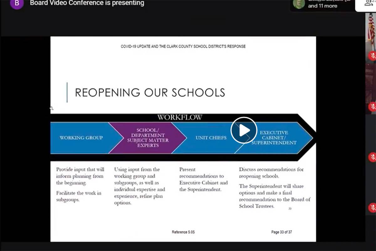Funcionarios del CCSD discutieron la reapertura de las escuelas durante una reunión el jueves, ...