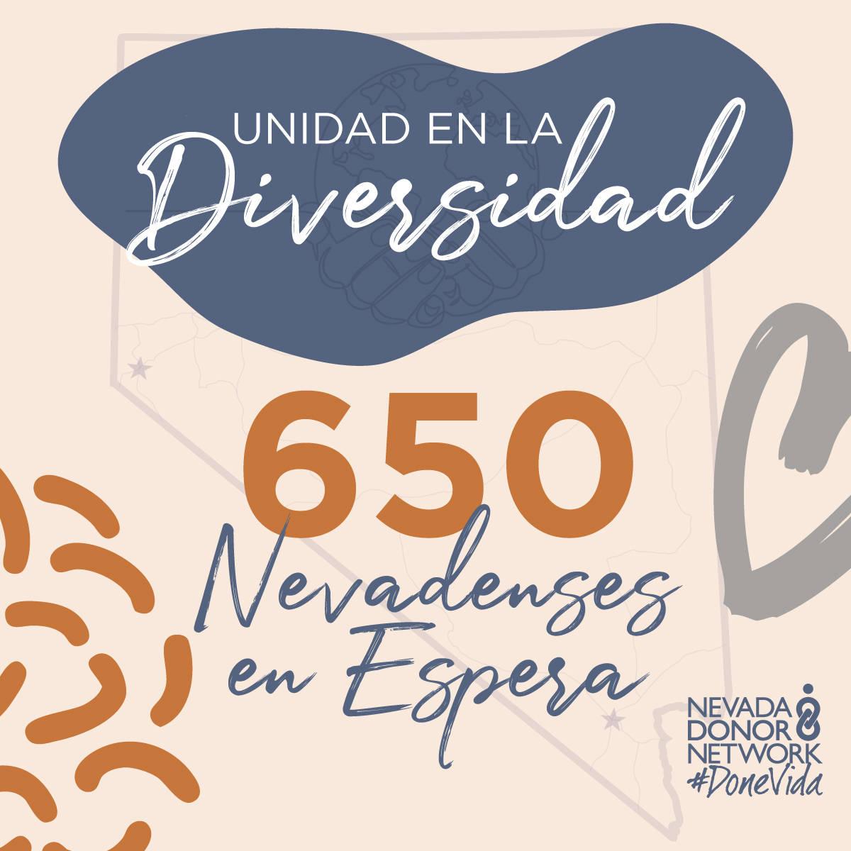 Hay dos gráficos en español para ilustrar la información. Fueron proporcionados por Alma Rod ...
